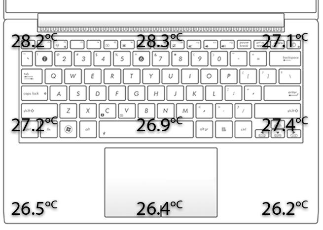 لپ تاپ لنوو YOGA 720