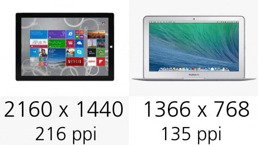مقایسه با apple